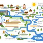 Vesien hoitoa ja käyttöä ohjataan valtakunnallisesti