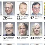 Kirsi Urkko oli seurakuntavaalien ääniharava Pälkäneellä – kirkkovaltuustoon yhdeksän uutta jäsentä