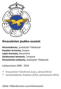 HX-hävittäjähanke on pian käsillä. Puolustusministeri Jussi Niinistön mukaan ilmavoimat ovat hyvässä iskussa. Kuvasta näkyvät ilmavoimien toimivat ja lakkautetut joukko-osastot.