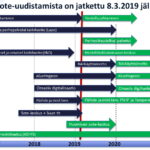 """Pirkanmaan kunnat vaativat äänekkäästi: """"Sote-uudistuksen rahoitusmalli julkisuuteen"""""""