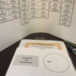 Kyselyssä 16 prosenttia vastasi, ettei omaa kuntavaaliehdokasta valittu